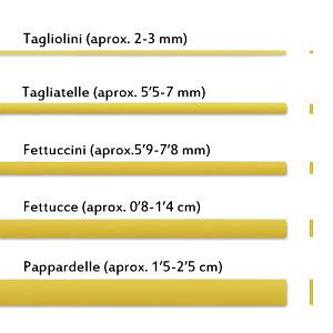 variedades de pasta, il rosso